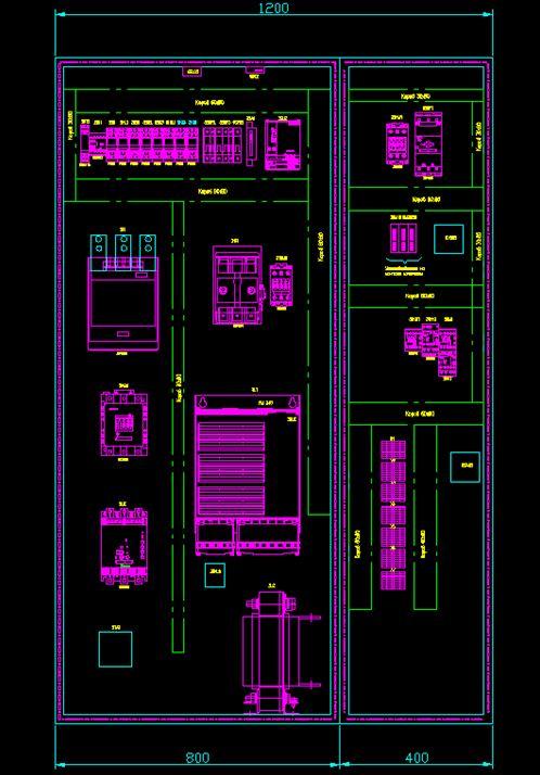 Шкаф управления SU3